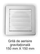 GRILA DE AERISIRE GRAVITATIONALA